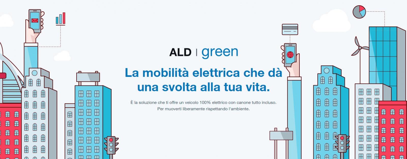 Vivi la nuova era della mobilità green
